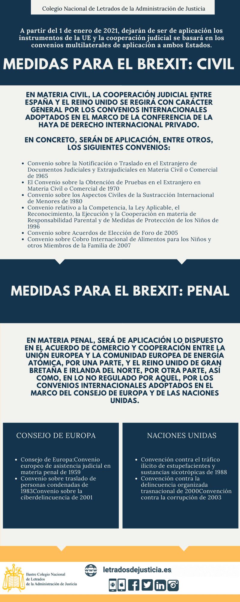 Infografia Medidas Brexit Justicia