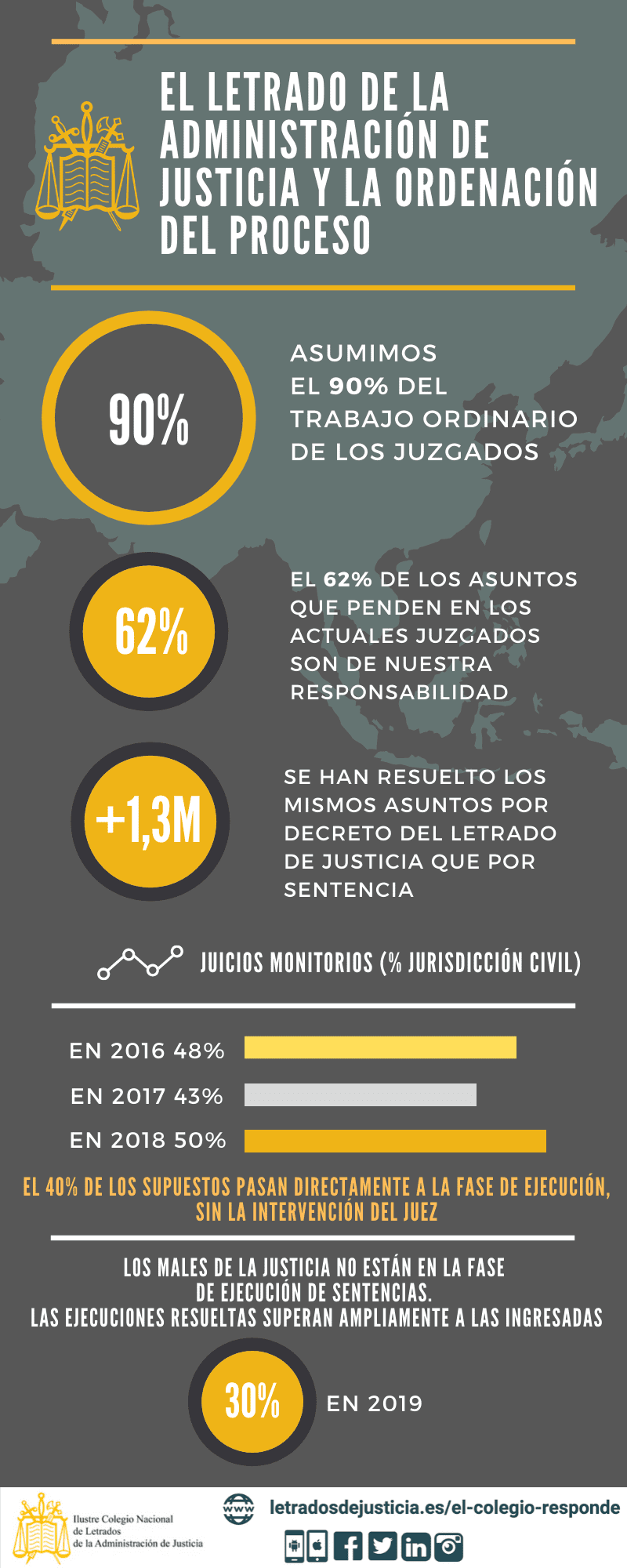 Infografia Orgullo de ser LAJ