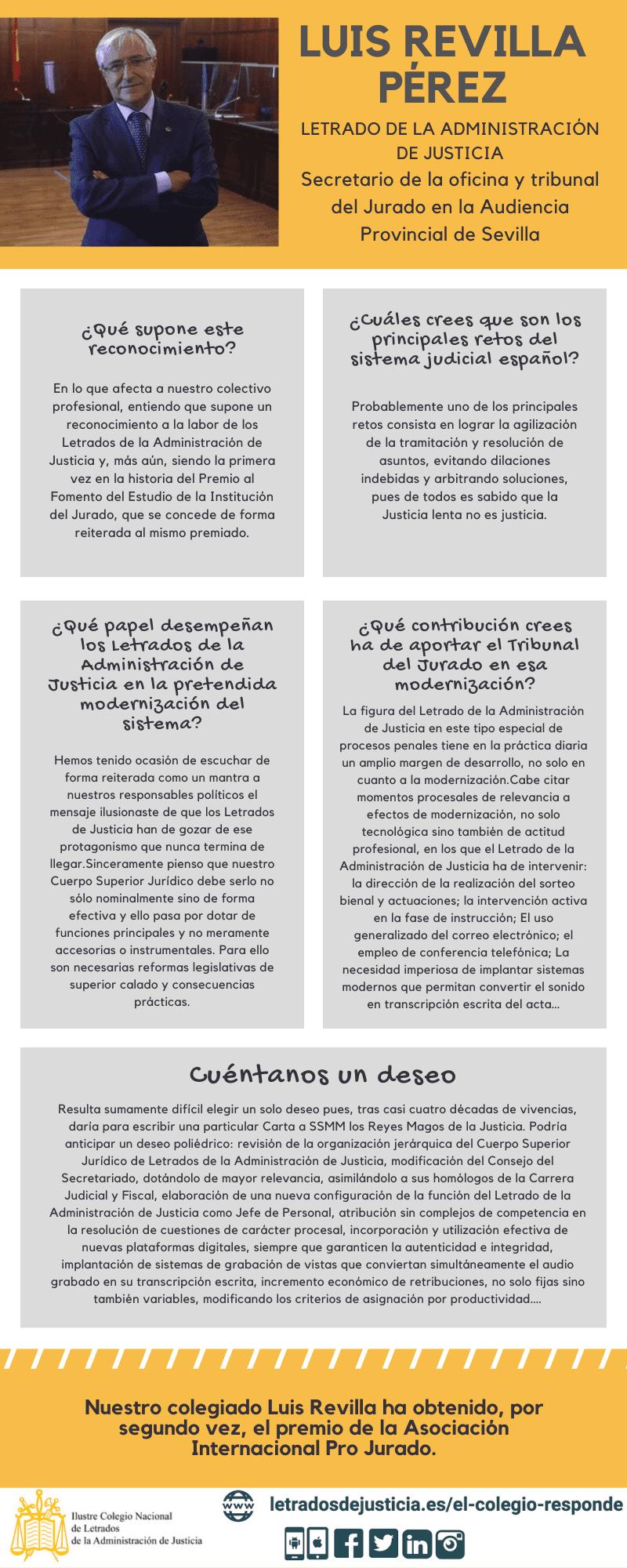 LUIS REVILLA LETRADO DE LA ADMINISTRACIÓN DE JUSTICIA
